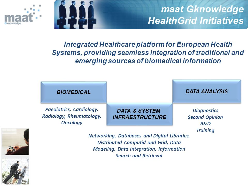 maat Gknowledge HealthGrid Initiatives