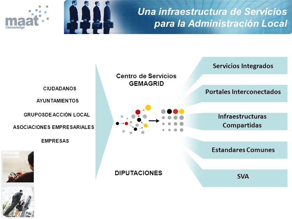 Portales Interconectados Infraestructuras Compartidas
