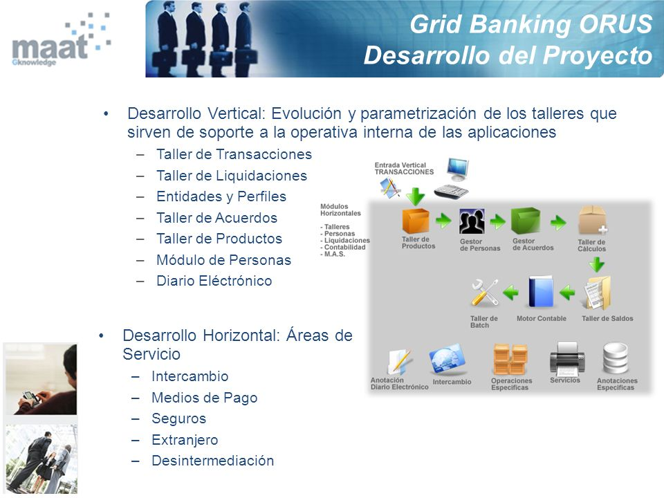 Grid Banking ORUS Desarrollo del Proyecto