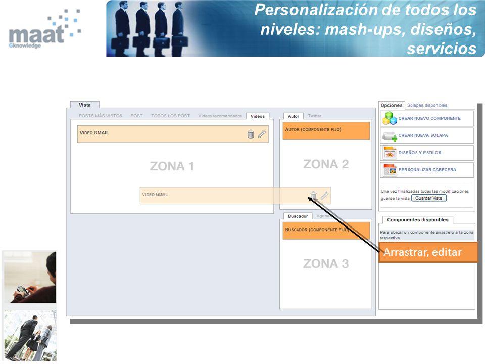Personalización de todos los niveles: mash-ups, diseños, servicios
