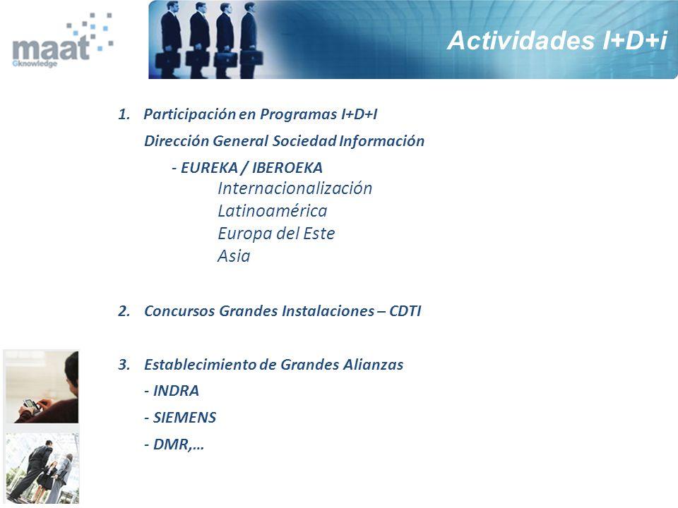 Actividades I+D+i Latinoamérica Europa del Este Asia