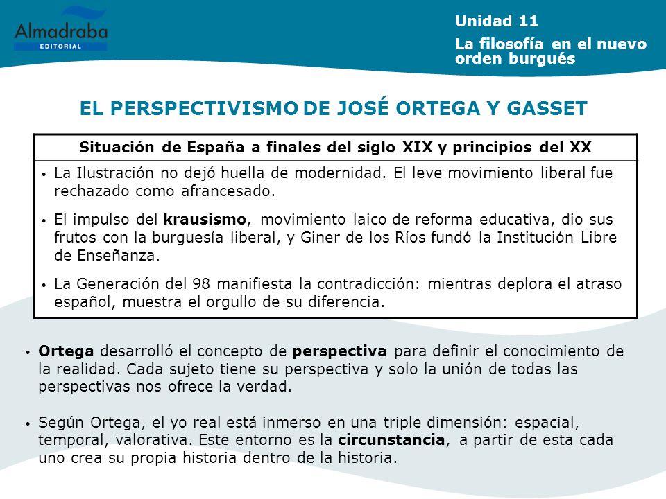 EL PERSPECTIVISMO DE JOSÉ ORTEGA Y GASSET