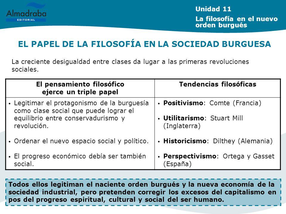 EL PAPEL DE LA FILOSOFÍA EN LA SOCIEDAD BURGUESA