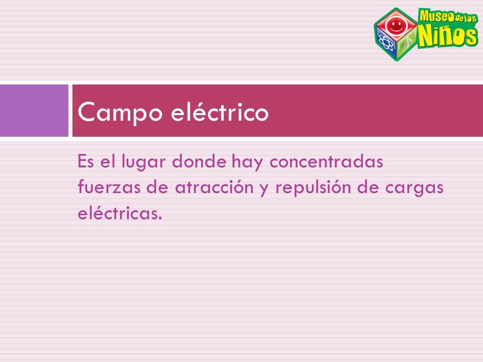 Campo eléctrico Es el lugar donde hay concentradas fuerzas de atracción y repulsión de cargas eléctricas.