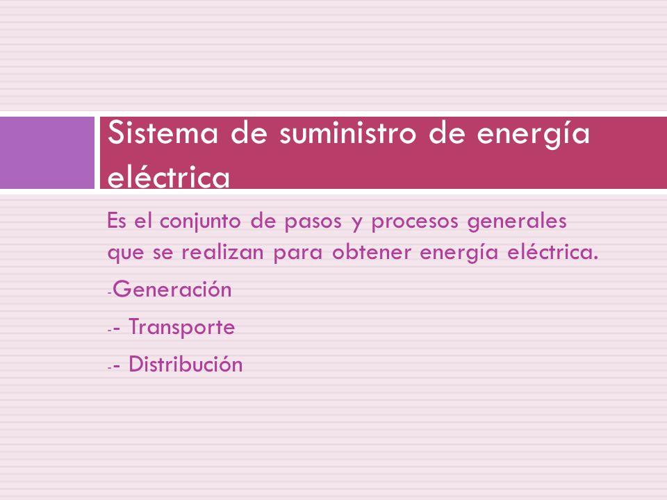 Sistema de suministro de energía eléctrica