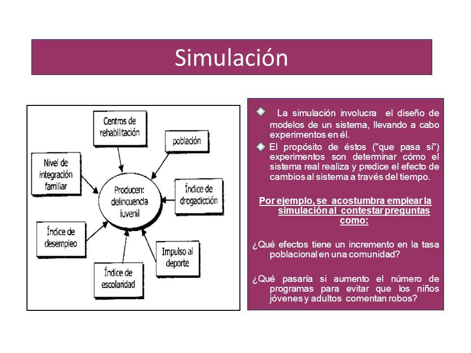 Simulación La simulación involucra el diseño de modelos de un sistema, llevando a cabo experimentos en él.