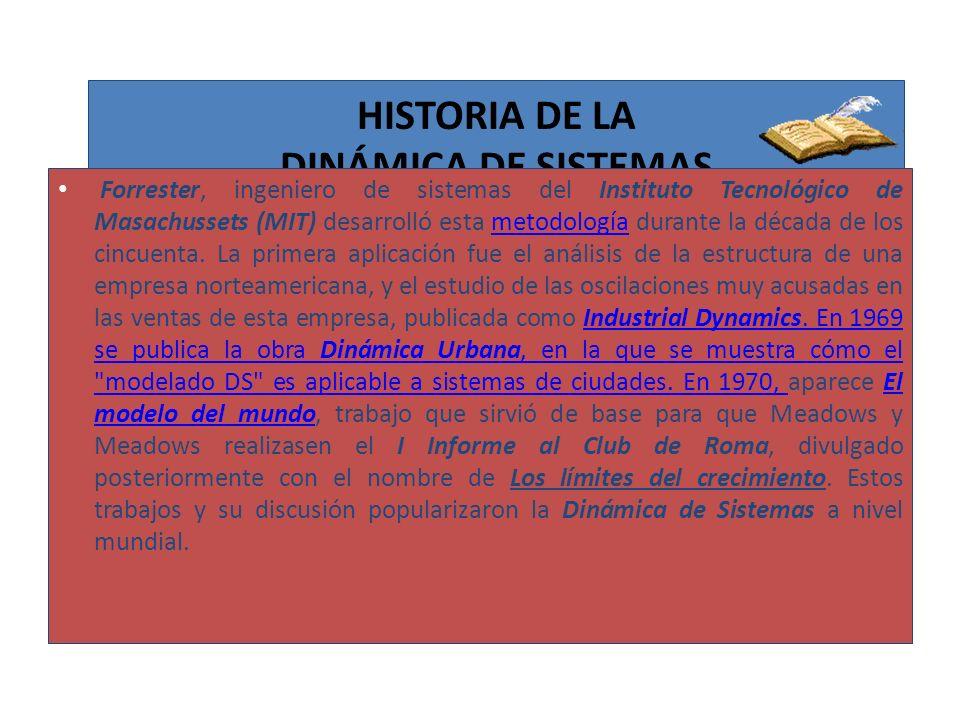 HISTORIA DE LA DINÁMICA DE SISTEMAS