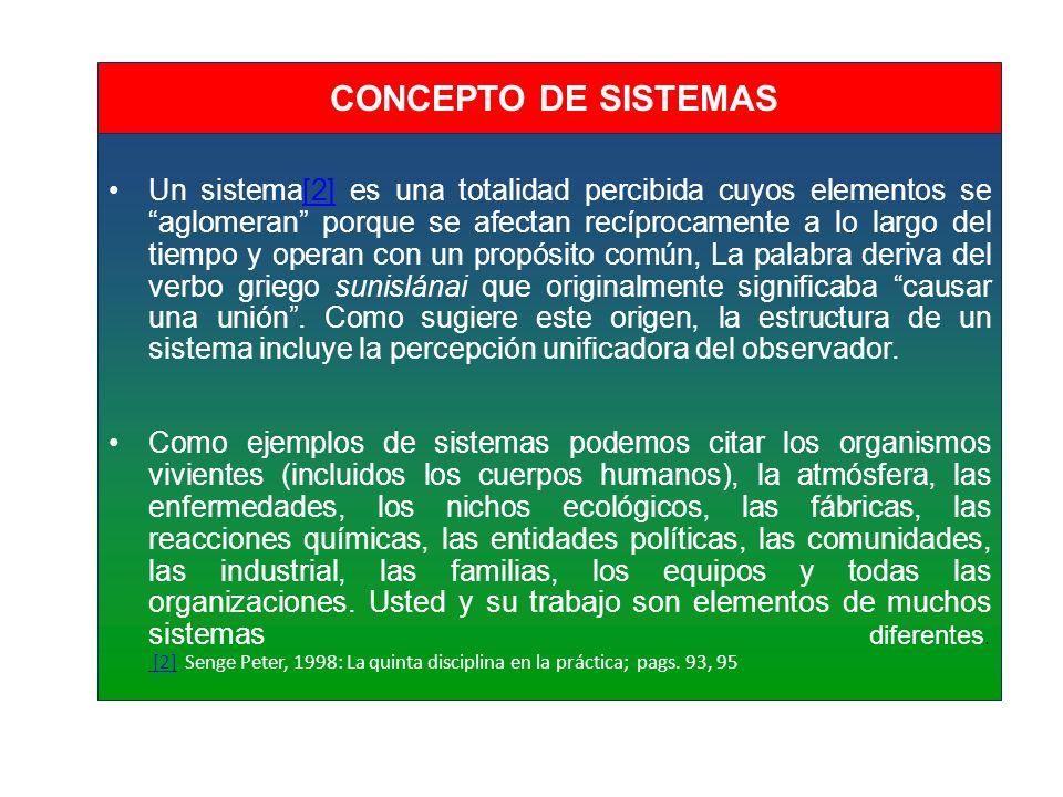 CONCEPTO DE SISTEMAS