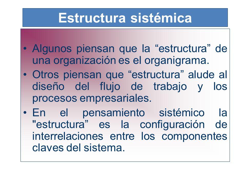 Estructura sistémica Algunos piensan que la estructura de una organización es el organigrama.