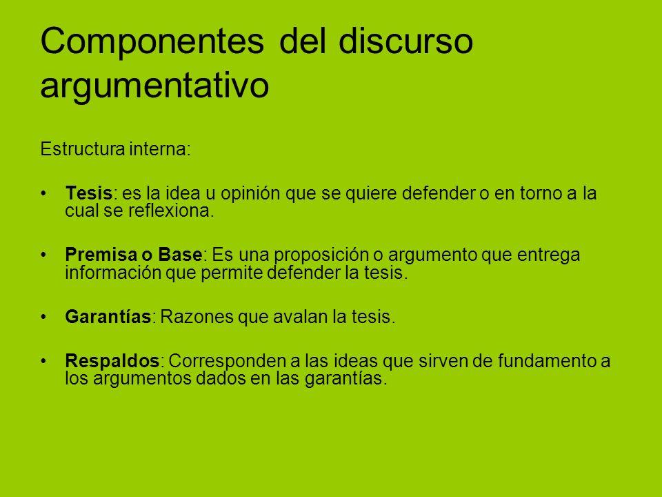 Componentes del discurso argumentativo