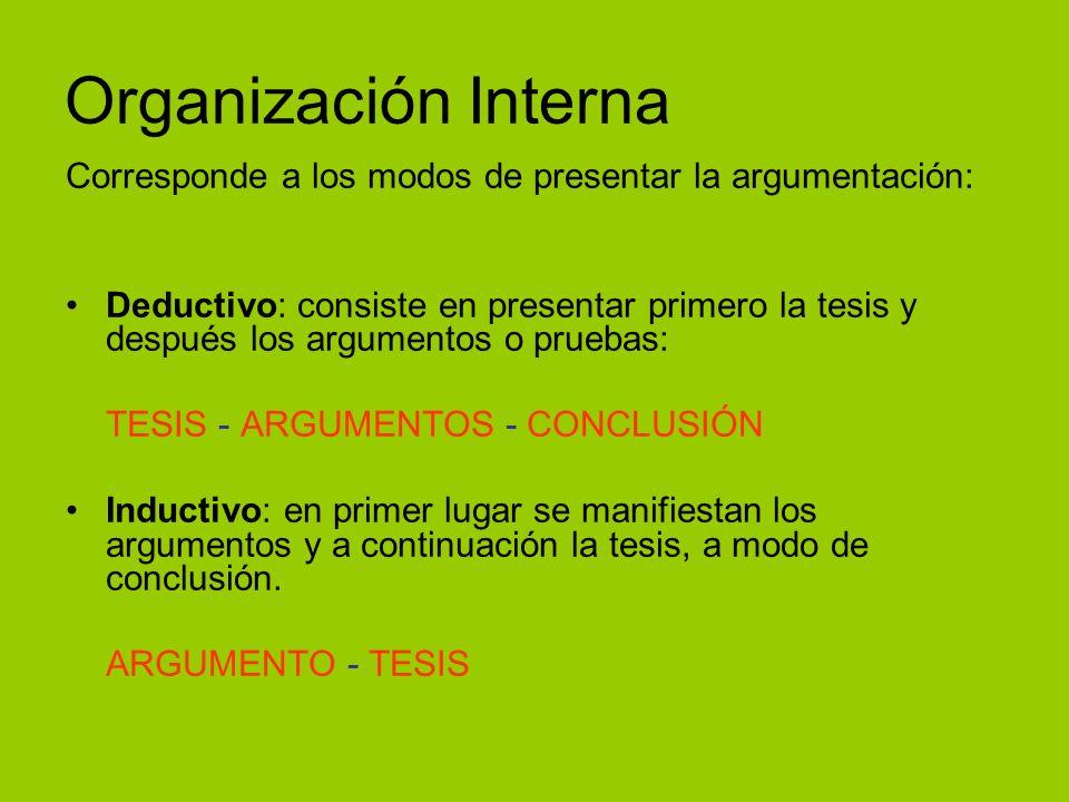 Organización Interna Corresponde a los modos de presentar la argumentación: