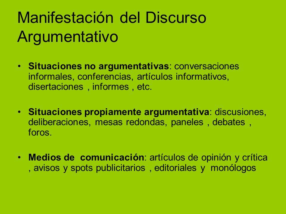 Manifestación del Discurso Argumentativo
