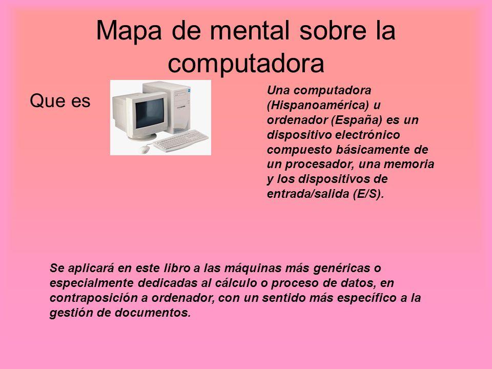 Mapa de mental sobre la computadora