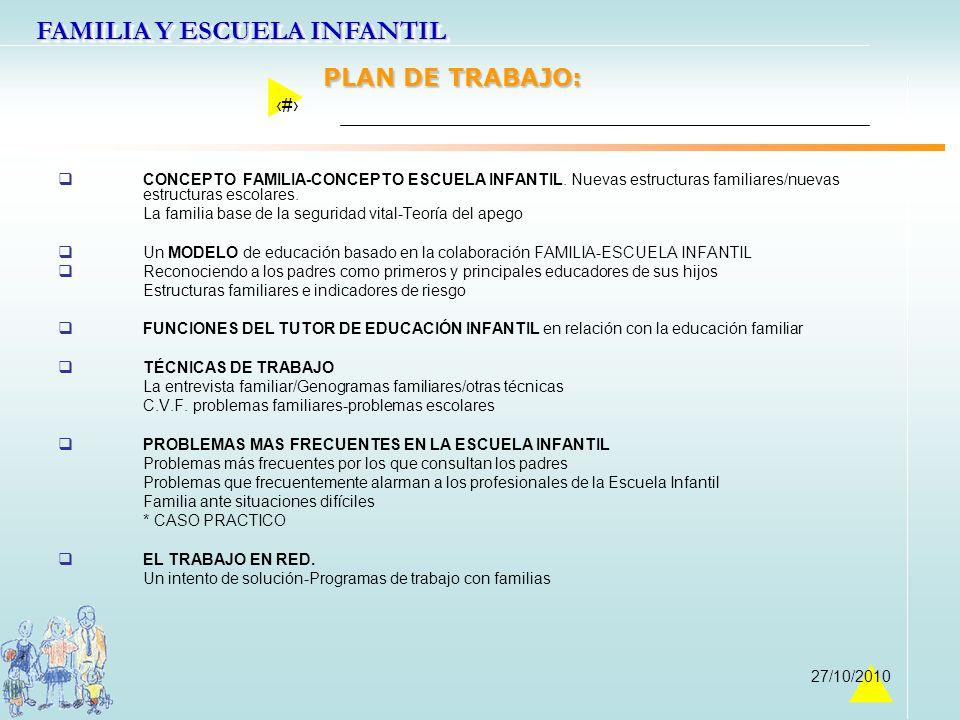 PLAN DE TRABAJO: CONCEPTO FAMILIA-CONCEPTO ESCUELA INFANTIL. Nuevas estructuras familiares/nuevas estructuras escolares.