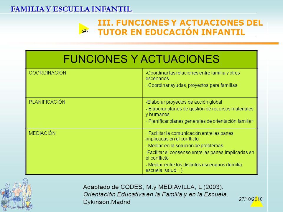 FUNCIONES Y ACTUACIONES