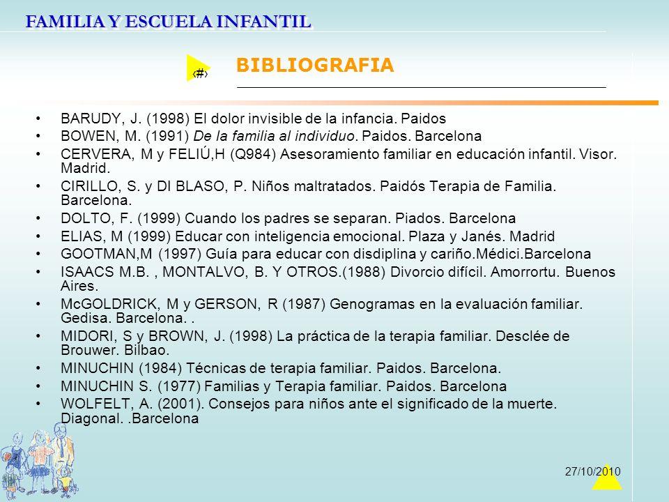 BIBLIOGRAFIA BARUDY, J. (1998) El dolor invisible de la infancia. Paidos. BOWEN, M. (1991) De la familia al individuo. Paidos. Barcelona.
