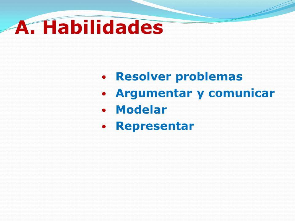 A. Habilidades Resolver problemas Argumentar y comunicar Modelar