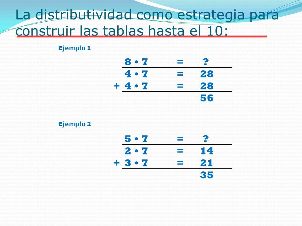 La distributividad como estrategia para construir las tablas hasta el 10: