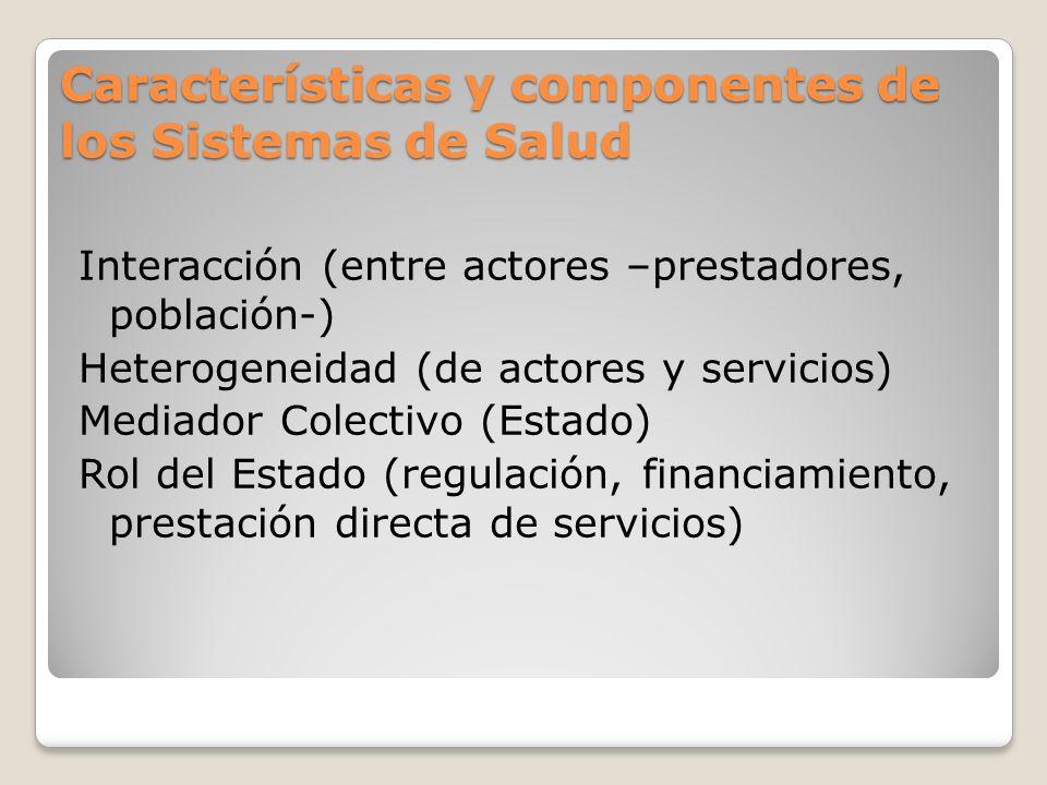 Características y componentes de los Sistemas de Salud