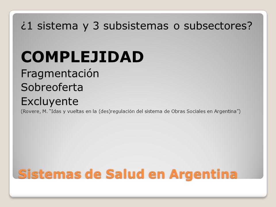 Sistemas de Salud en Argentina