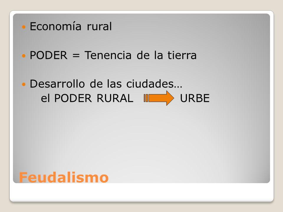 Feudalismo Economía rural PODER = Tenencia de la tierra