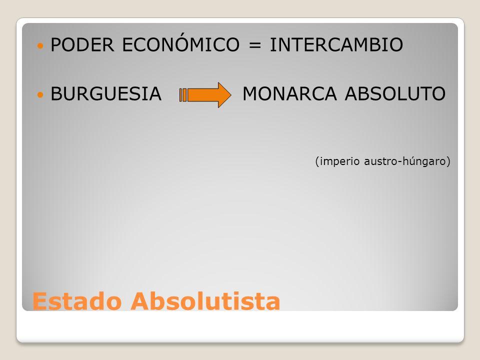 Estado Absolutista PODER ECONÓMICO = INTERCAMBIO