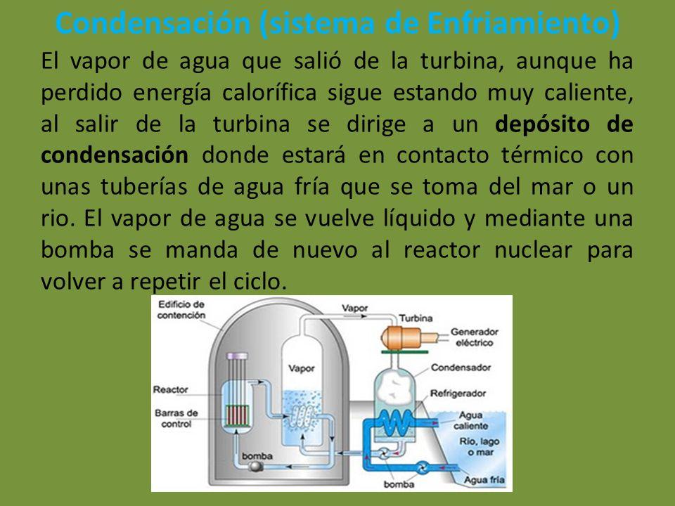Condensación (sistema de Enfriamiento)