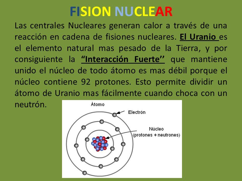 FISION NUCLEAR