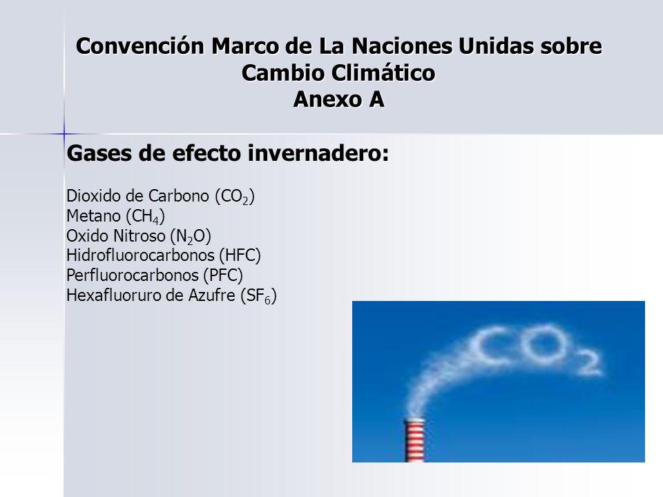 Convención Marco de La Naciones Unidas sobre Cambio Climático Anexo A