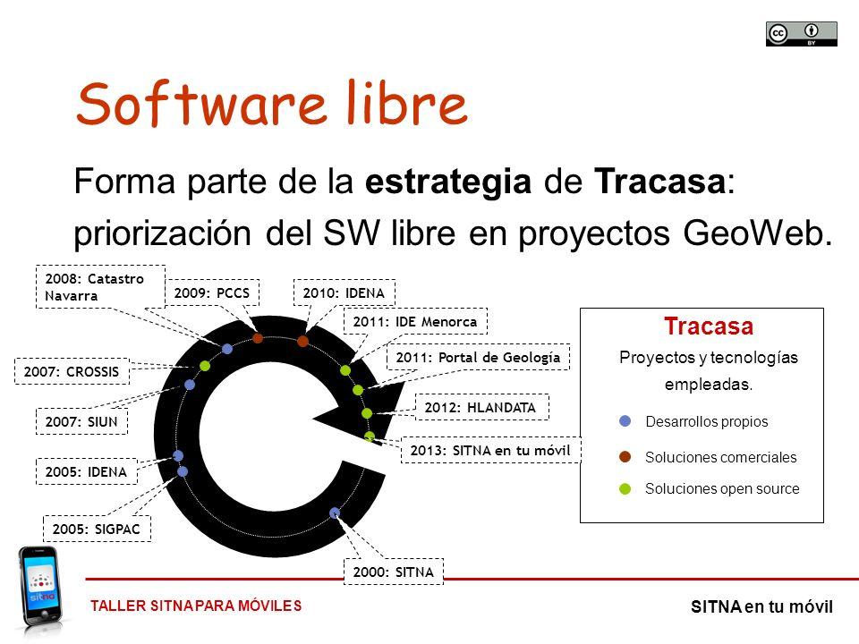 Proyectos y tecnologías empleadas.