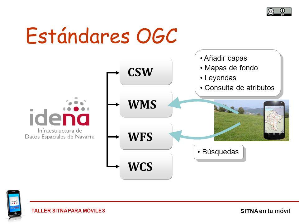 Estándares OGC CSW WMS WFS WCS Añadir capas Mapas de fondo Leyendas
