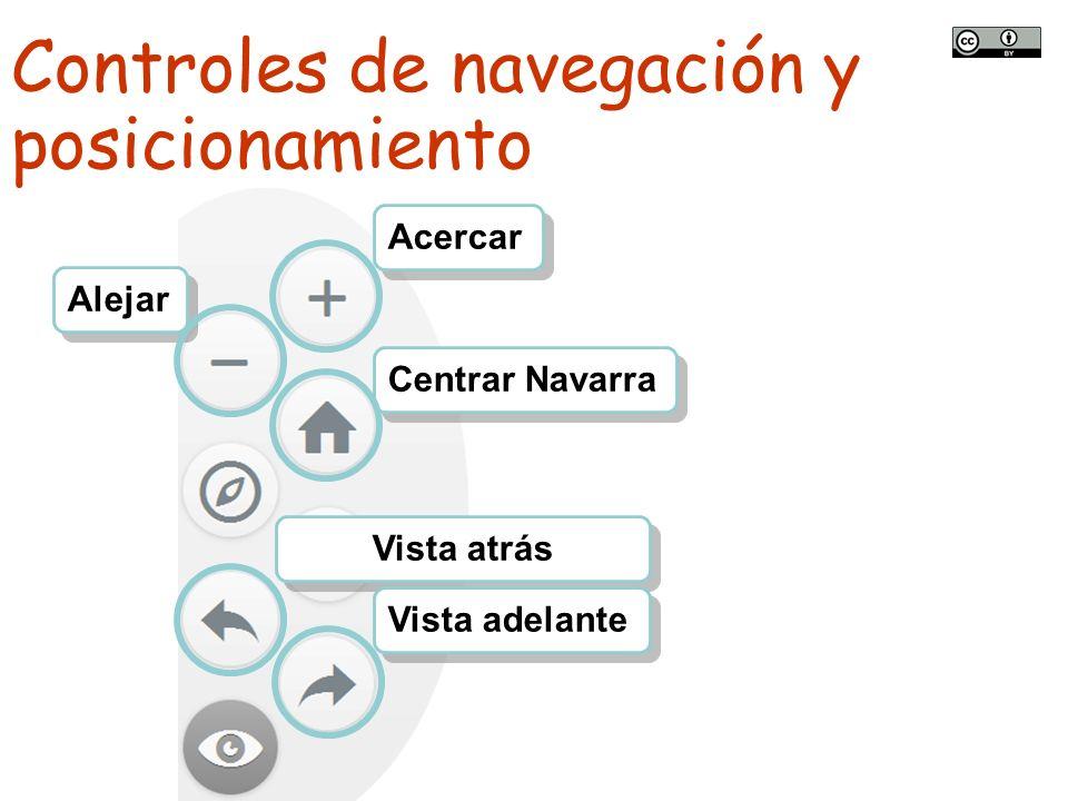 Controles de navegación y posicionamiento