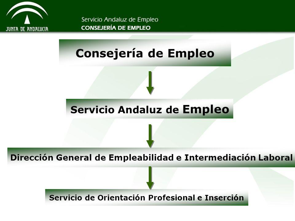 Consejería de Empleo Servicio Andaluz de Empleo
