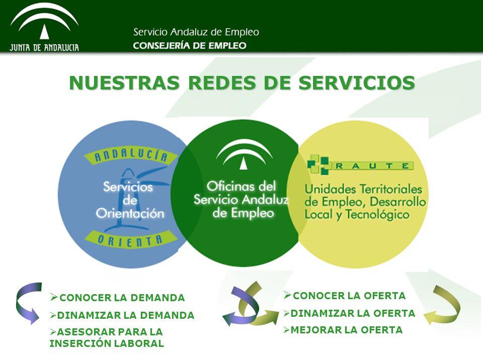 NUESTRAS REDES DE SERVICIOS