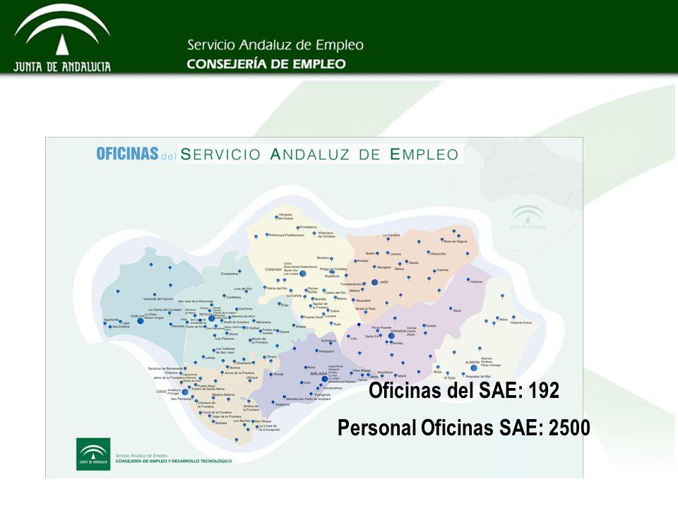 Personal Oficinas SAE: 2500