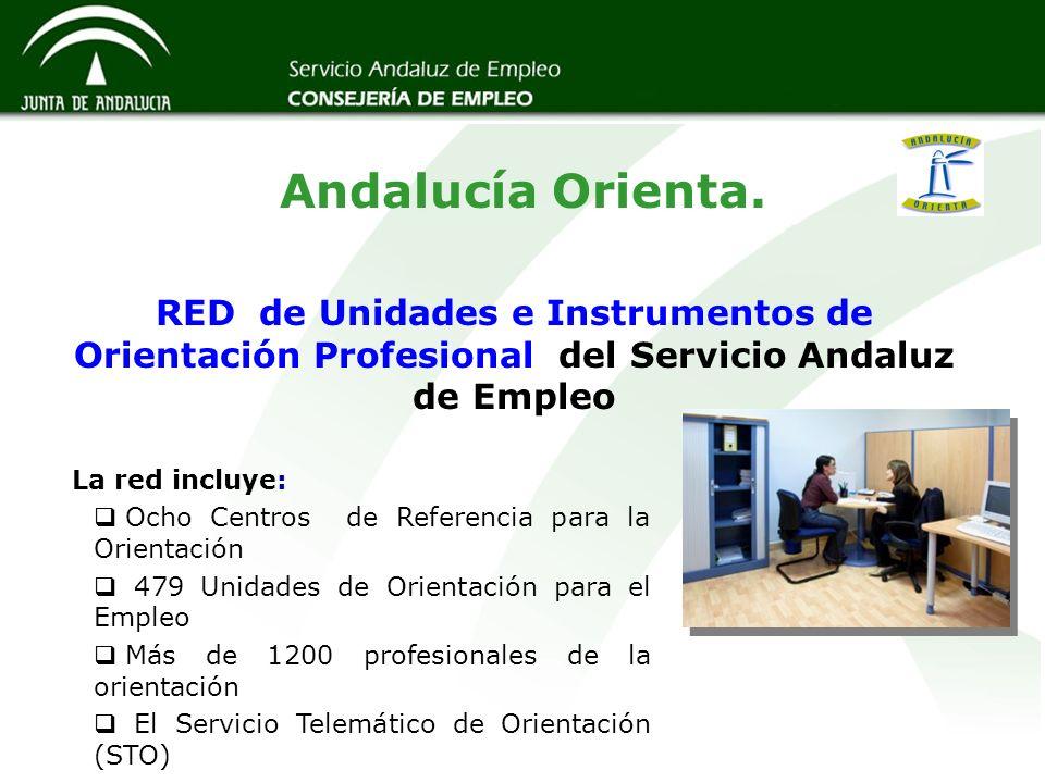 Andalucía Orienta. RED de Unidades e Instrumentos de Orientación Profesional del Servicio Andaluz de Empleo.