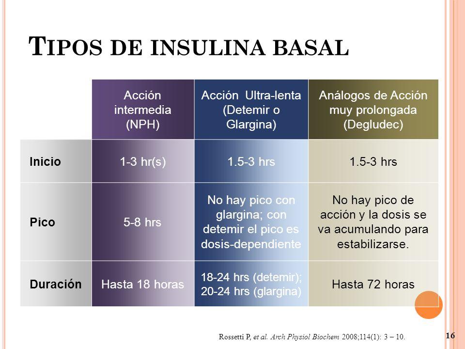 Tipos de insulina basal