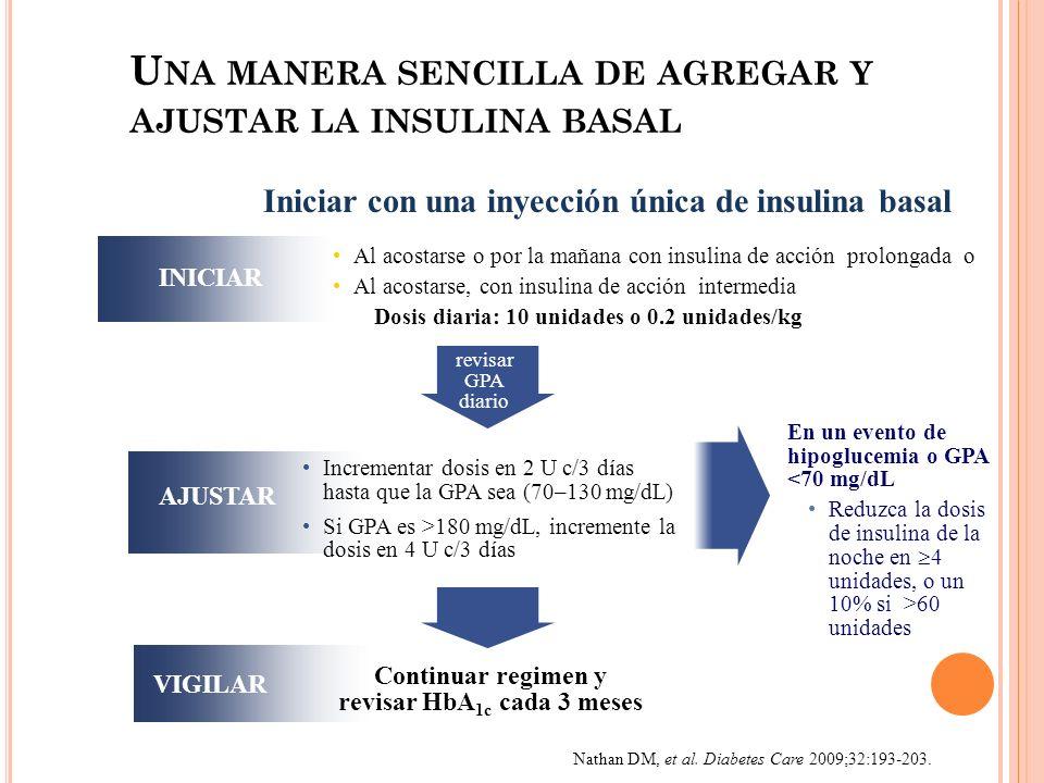 Una manera sencilla de agregar y ajustar la insulina basal