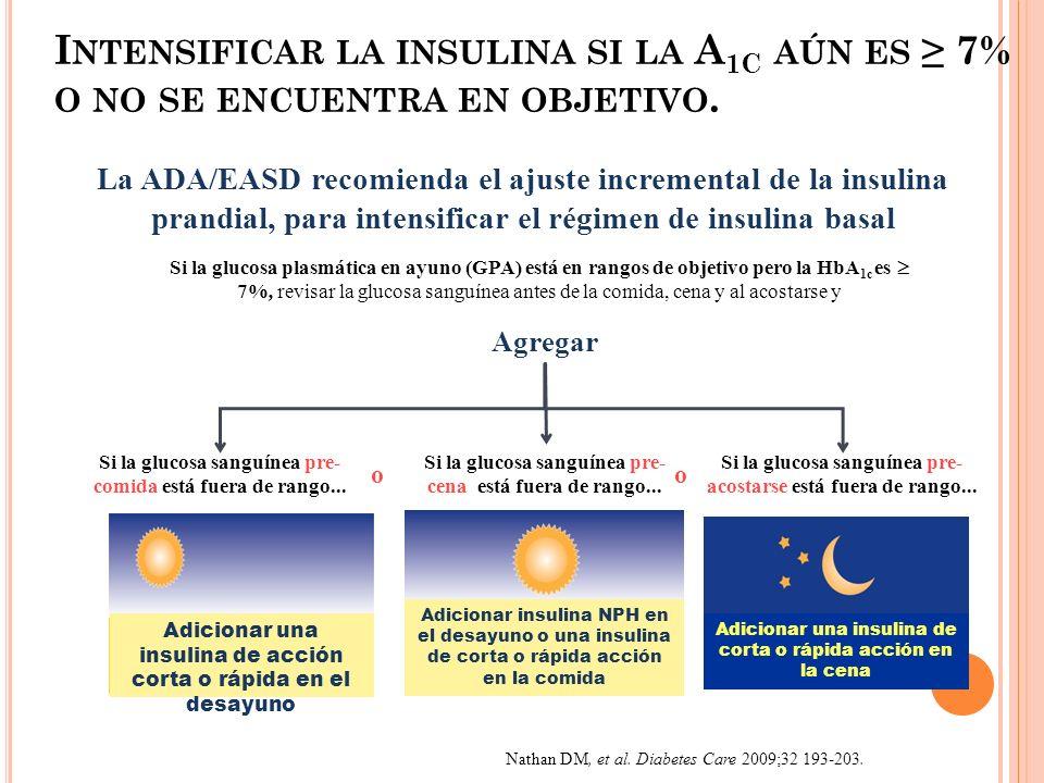 Intensificar la insulina si la A1c aún es ≥ 7% o no se encuentra en objetivo.