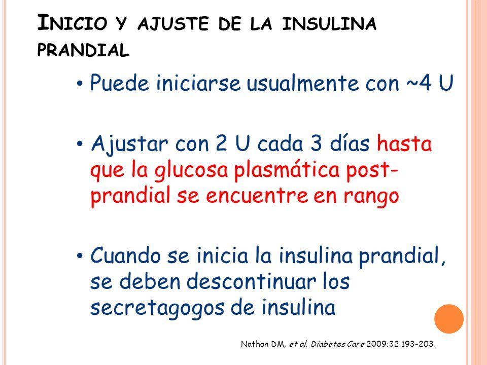 Inicio y ajuste de la insulina prandial
