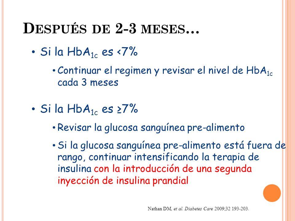 Después de 2-3 meses… Si la HbA1c es <7% Si la HbA1c es ≥7%