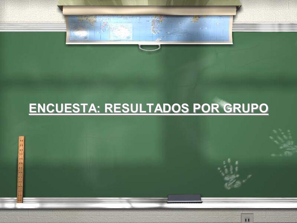 ENCUESTA: RESULTADOS POR GRUPO
