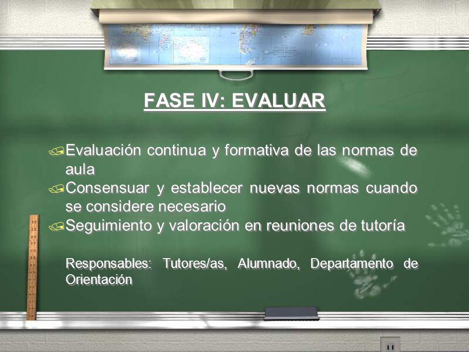 FASE IV: EVALUAR Evaluación continua y formativa de las normas de aula