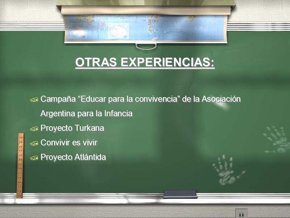 OTRAS EXPERIENCIAS: Campaña Educar para la convivencia de la Asociación Argentina para la Infancia.