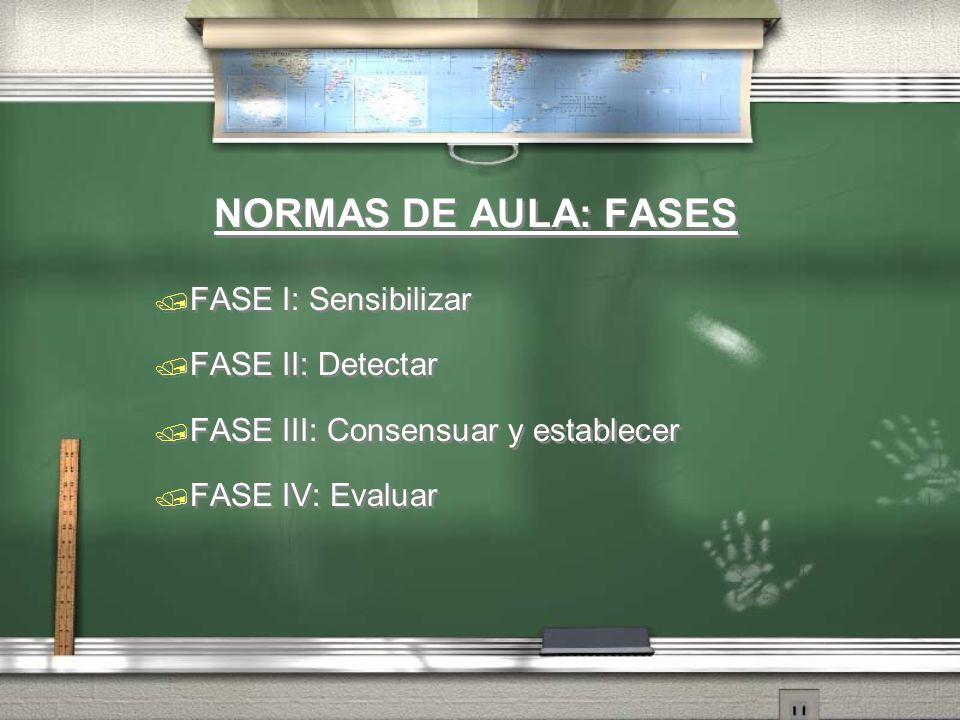 NORMAS DE AULA: FASES FASE I: Sensibilizar FASE II: Detectar