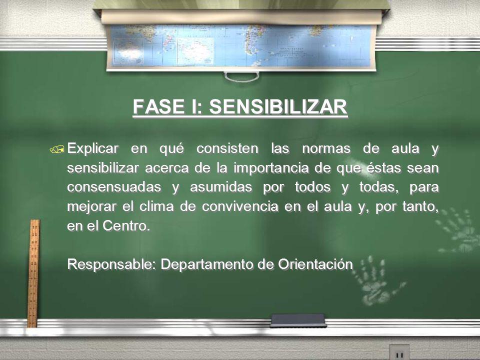 FASE I: SENSIBILIZAR