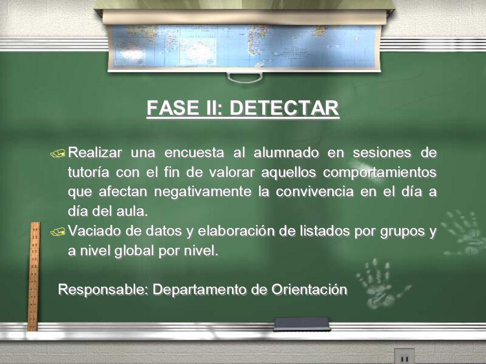 FASE II: DETECTAR