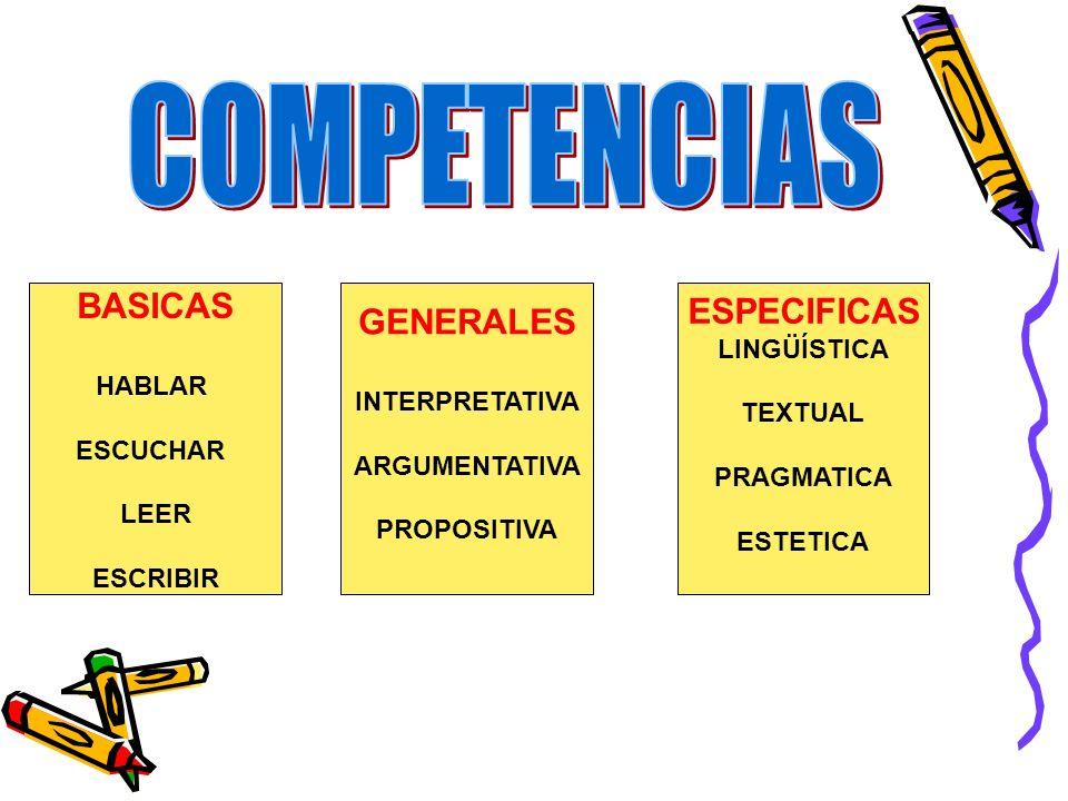 COMPETENCIAS BASICAS ESPECIFICAS GENERALES LINGÜÍSTICA HABLAR