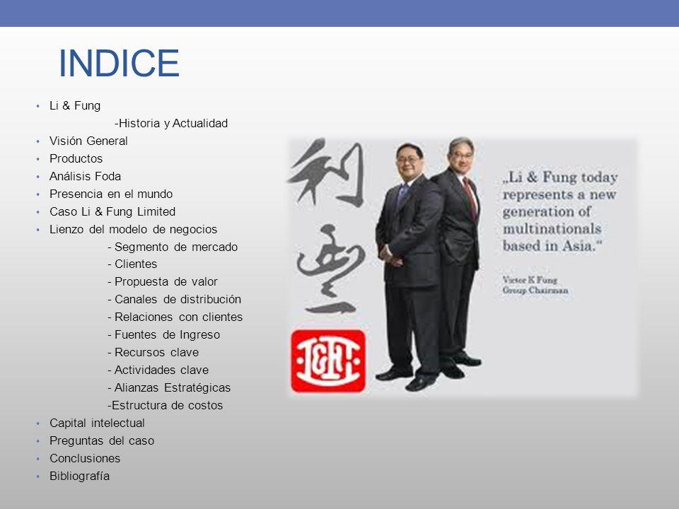 INDICE Li & Fung -Historia y Actualidad Visión General Productos