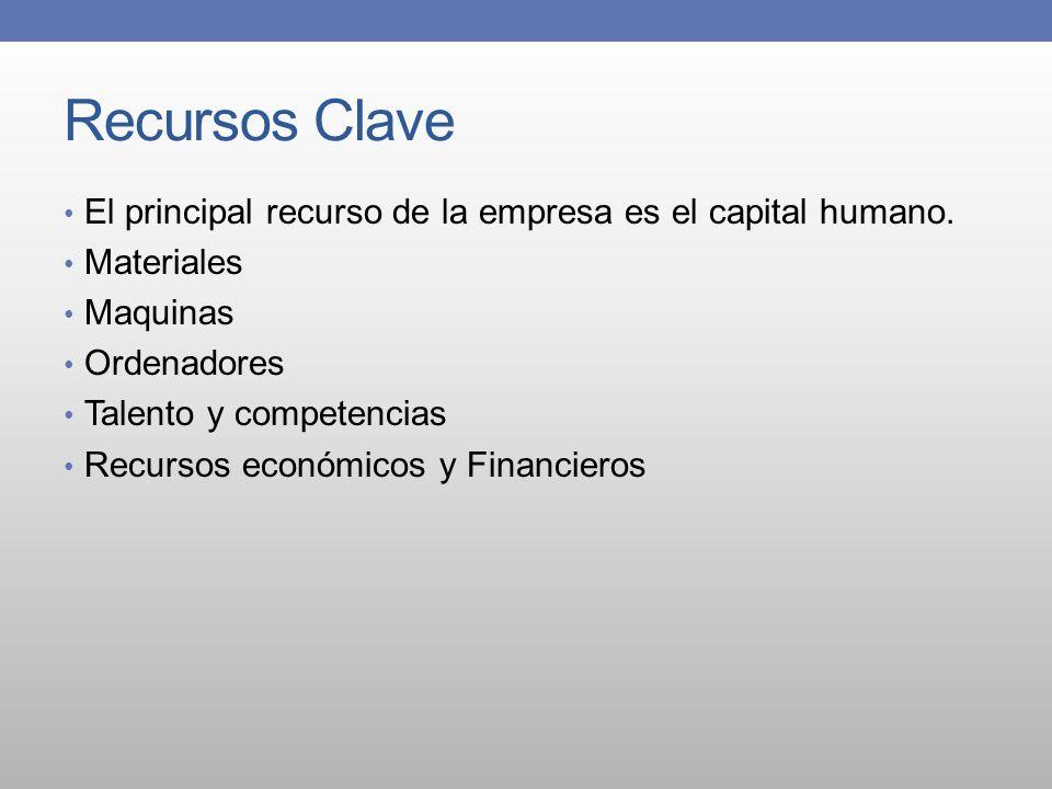 Recursos Clave El principal recurso de la empresa es el capital humano. Materiales. Maquinas. Ordenadores.